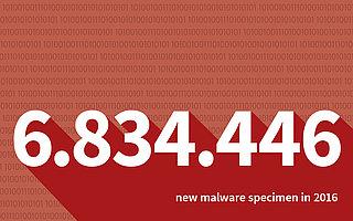 Malware trends 2017