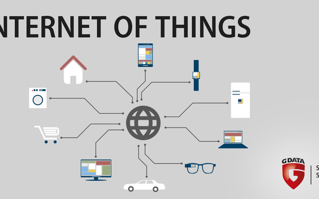 Internet of (Things) Trouble ... the continuing story