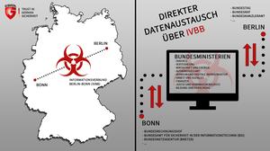 Schaubild: Schematischer Aufbau des IVBB-Regierungsnetzes
