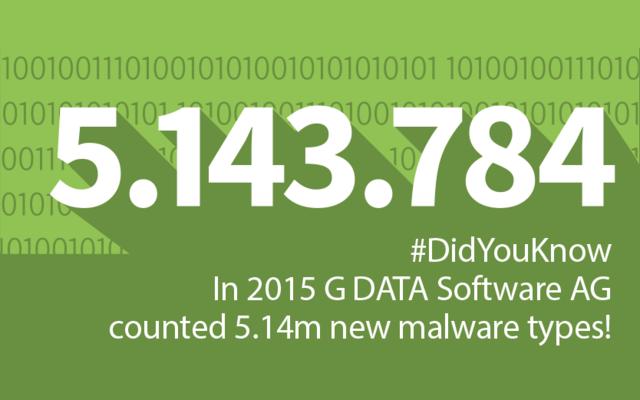 Dangerous Websites, Adware, Banking Trojans and Surprises