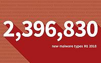 G DATA Malware Report 1er semestre 2018 : Le navigateur web, cible de toutes les attaques