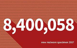 Malware numbers 2017