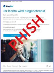 Screenshot einer Phishing-Mail im PayPal Look
