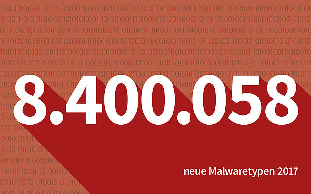 Malware-Zahlen 2017