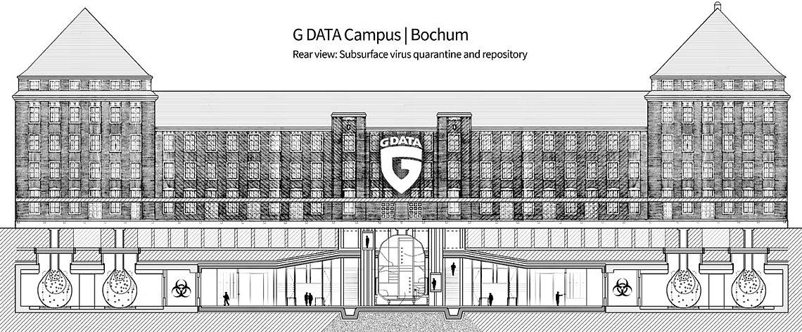 Skizze der neuen Virenquarantäne unter dem G DATA Campus