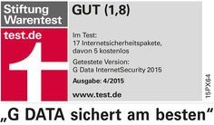 Dating test Stiftung Warentest