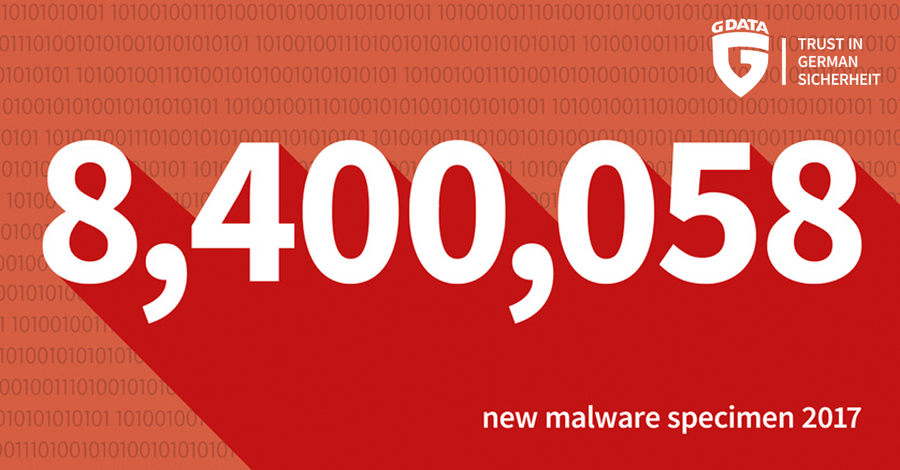 8,400,058 new malicious program types in 2017