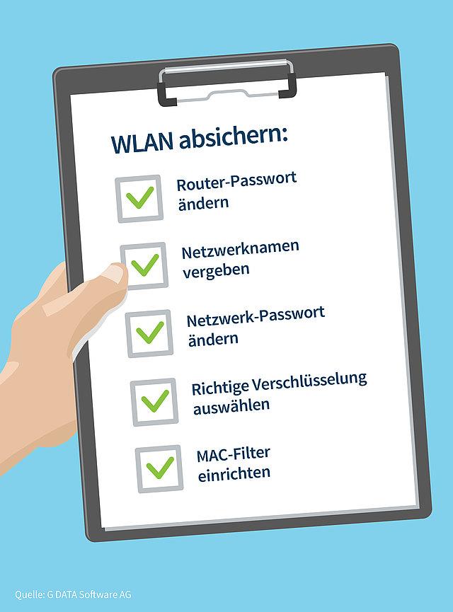Clipboard mit den 5 wichtigsten WLAN-Tipps