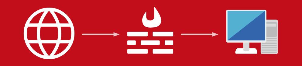 The firewall between WAN and LAN