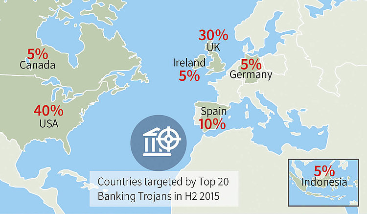 Map showing targets the Top 20 banking Trojans focus on